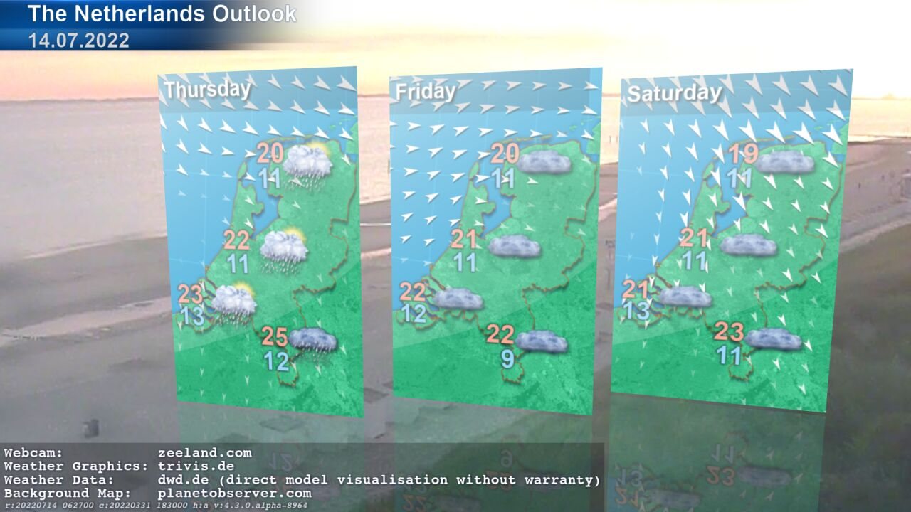Weather Graphics by TriVis